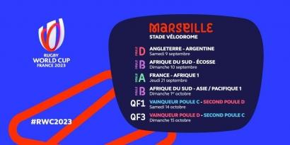 Coupe du Monde de Rubgy 2023: Le calendrier des matchs à Marseille dévoilé